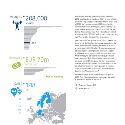European Health and Fitness Market Report 2015 EBOOK - 3