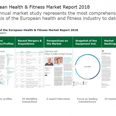 The European Health & Fitness Market Report 2018 presentation - 1