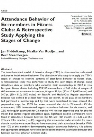 Attendance Behavior of Ex-members in Fitness Clubs: A Retrospective Study Applying the Stages of Change 0